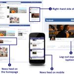Neue Facebook Werbeprodukte