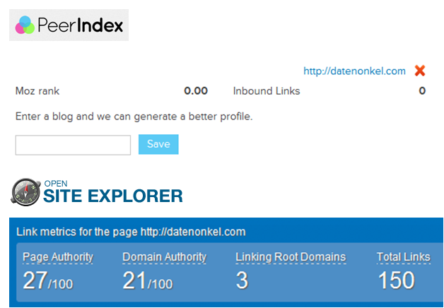 Blog Authority im PeerIndex