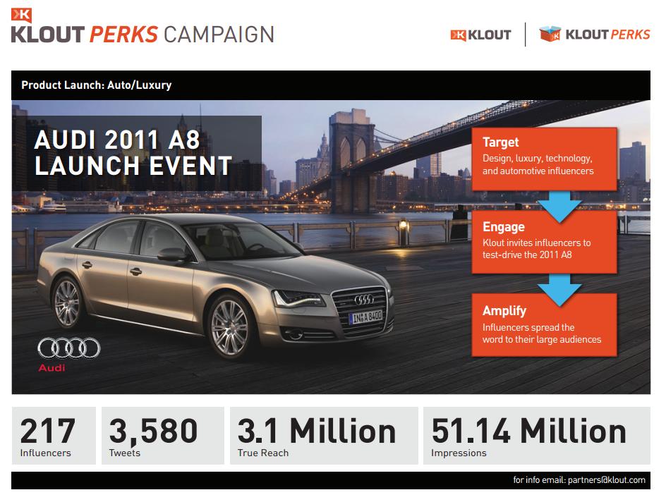 Audi Perk Ergebnisse