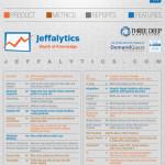 Google Analytics Infografik: Periodentabelle