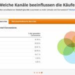 Analytics-Anforderungen KMU – Werkzeuge & Daten