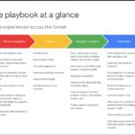 UX als SEO – Wie sich ausgezeichnete User Experience positiv auf die Position in Suchmaschinen auswirken wird