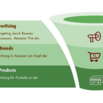 Amazon Advertising & Amazon Analytics: Erschwerte Bedingungen