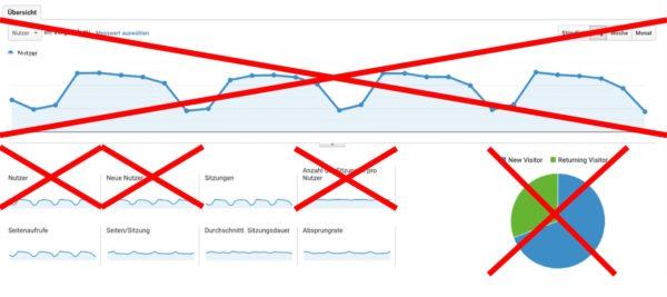 """Vom Zielgruppen-Dashboard in Google Analytics bleibt nicht mehr viel übrig, wenn die Kennzahl """"Nutzer"""" nichts taugt!"""