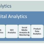 Digital Analytics vs. Business Analytics